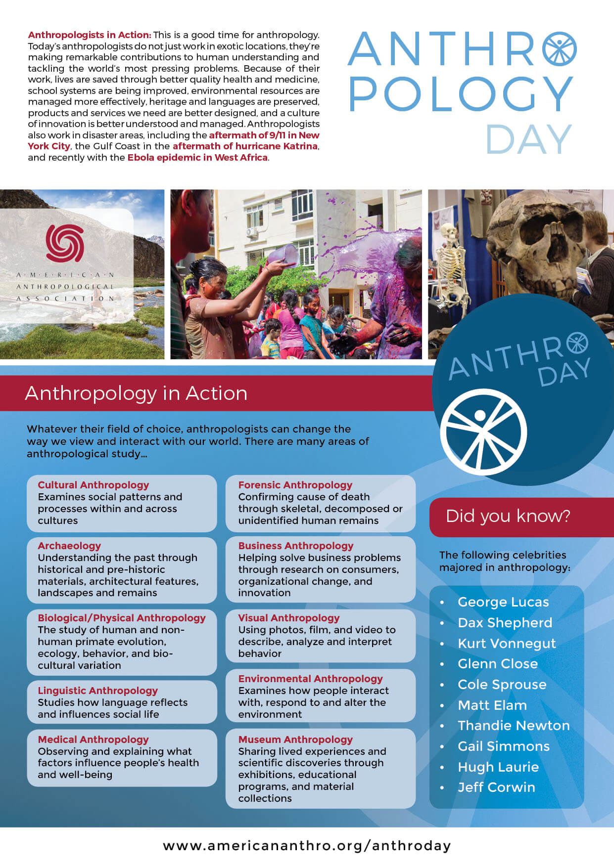 Anthropology Day Poster 2018
